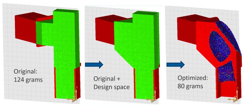 Optimierung der Bauteilstruktur