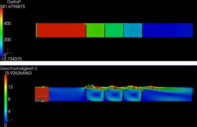 cfd-simulation cfd-analyse strömungssimulation labyrinthspaldichtung