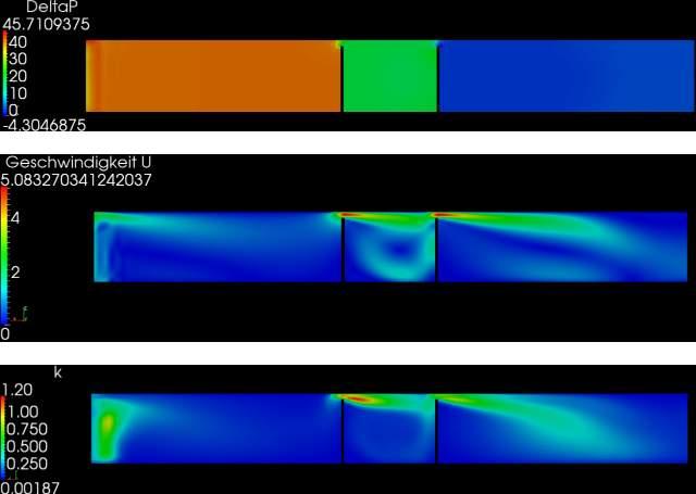 cfd-parameterstudie cfd-simulation cfd-berechnung numerische strömungssimualtion
