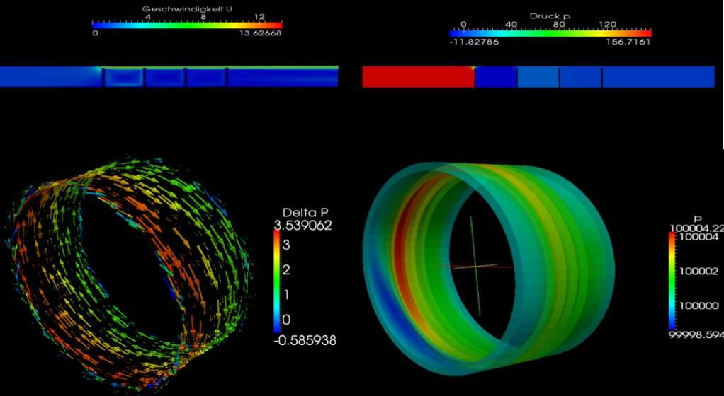 3D-CFD-Anaylse einer Lybyrinthdichtung (Dreispalt)
