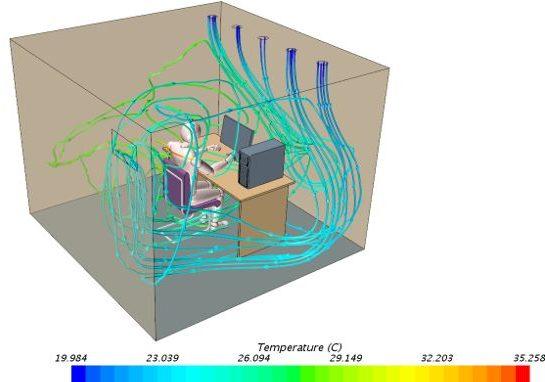 stromliniendarstellung cfd-berechnung raum,stromliniendarstellung cfd-analyse raumklima